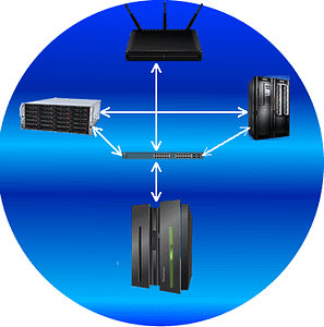 Local storage complements cloud storage services and adds performance and security aspects that CANNOT be overlooked!