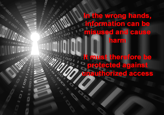 In the wrong hands, information can be misused and cause harm It must therefore be protected against unauthorized access
